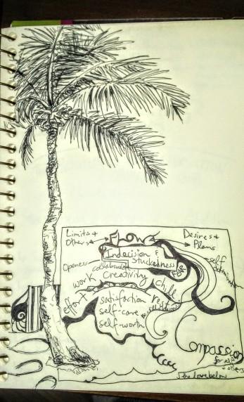 Doodle; by Amanda K Gross
